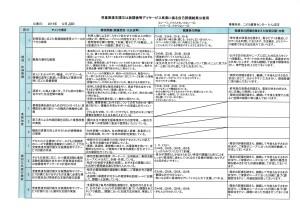 SKM_C25819122818470_0001